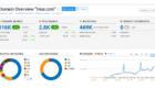 SEMR Domain Overview