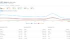 SEMR Traffic Analytics